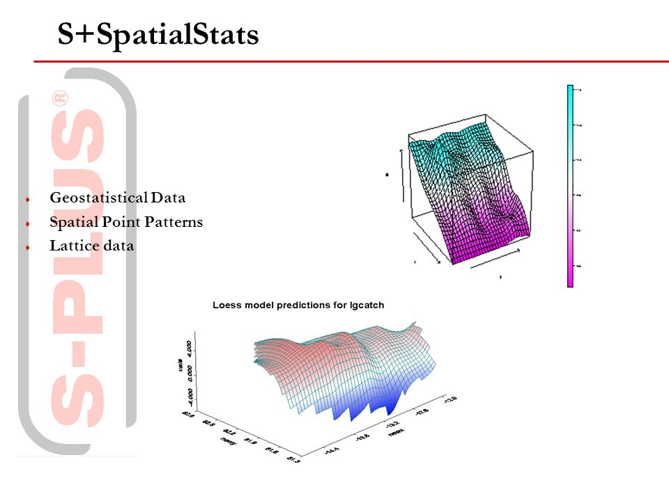 Geostatistical Data Spatial Point Patterns Lattice data S+SpatialStats
