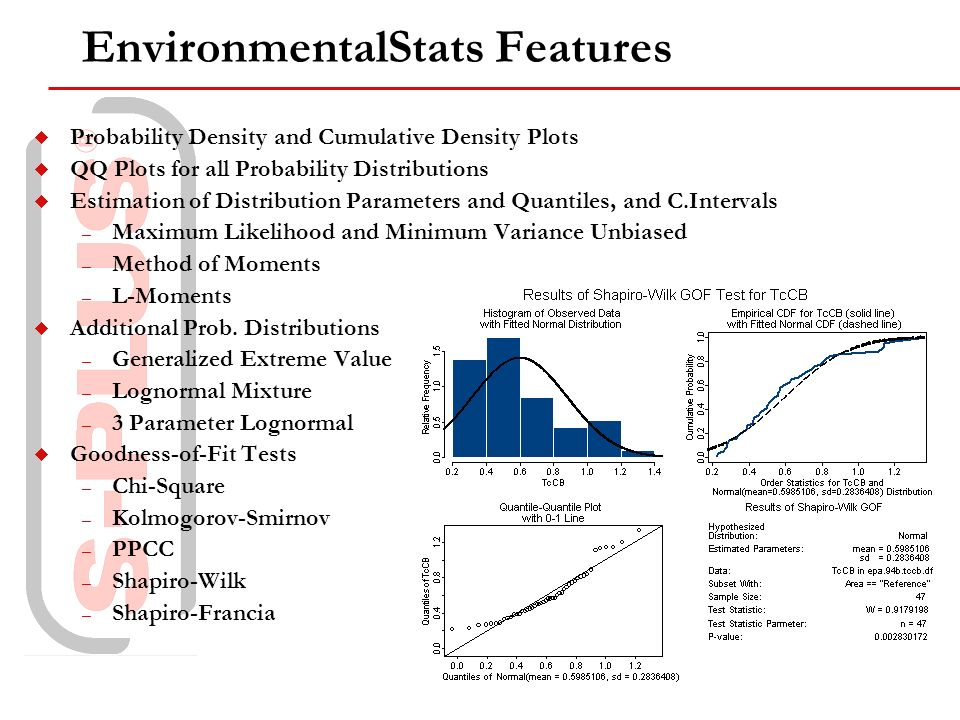 EnvironmentalStats Features Probability Density and Cumulative Density Plots QQ Plots for all Probability Distributions Estimation of Distribution Parameters and Quantiles, and C.Intervals – Maximum Likelihood and Minimum Variance Unbiased – Method of Moments – L-Moments Additional Prob.
