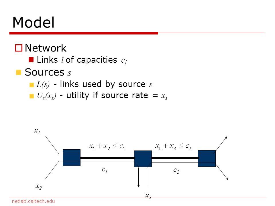 netlab.caltech.edu Model c1c1 c2c2 Network Links l of capacities c l Sources s L(s) - links used by source s U s (x s ) - utility if source rate = x s x1x1 x2x2 x3x3