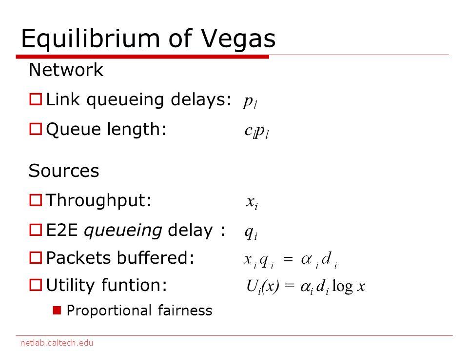 netlab.caltech.edu Equilibrium of Vegas Network Link queueing delays: p l Queue length: c l p l Sources Throughput: x i E2E queueing delay : q i Packets buffered: Utility funtion: U i (x) = i d i log x Proportional fairness