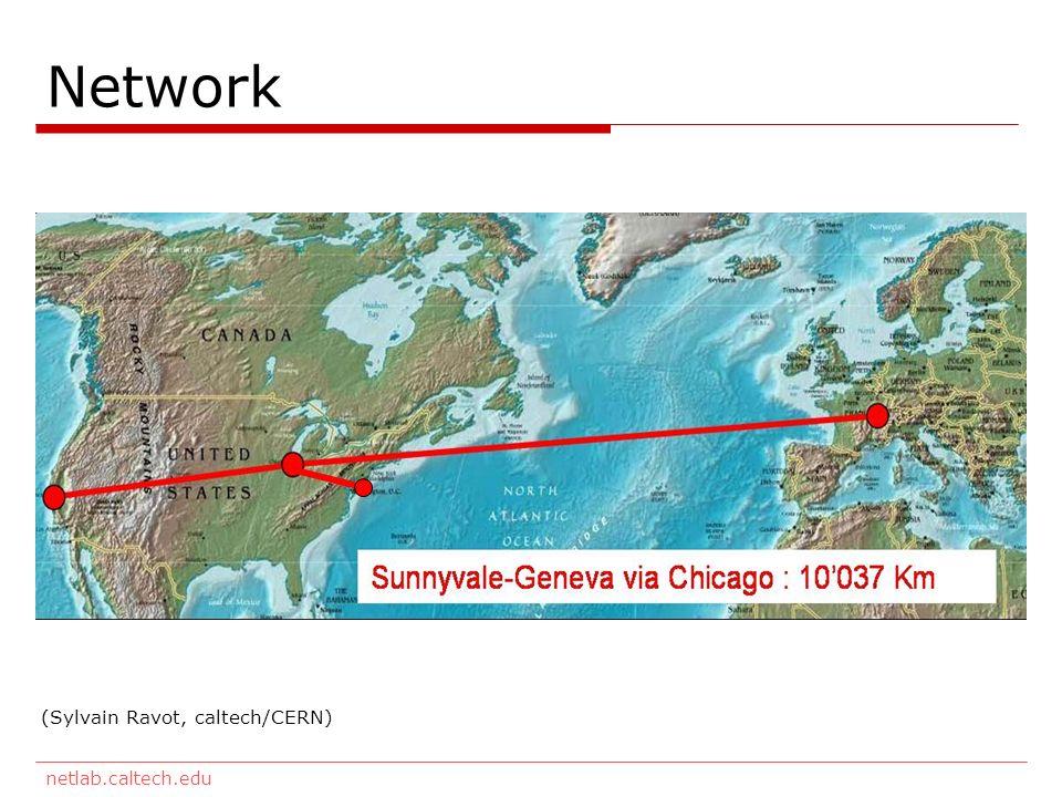 netlab.caltech.edu Network (Sylvain Ravot, caltech/CERN)