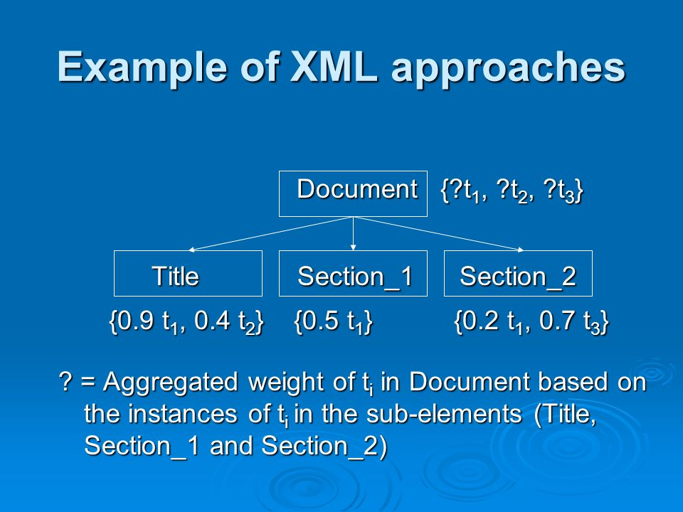 Example of XML approaches Document { t 1, t 2, t 3 } Document { t 1, t 2, t 3 } Title Section_1 Section_2 Title Section_1 Section_2 {0.9 t 1, 0.4 t 2 } {0.5 t 1 } {0.2 t 1, 0.7 t 3 } {0.9 t 1, 0.4 t 2 } {0.5 t 1 } {0.2 t 1, 0.7 t 3 } .