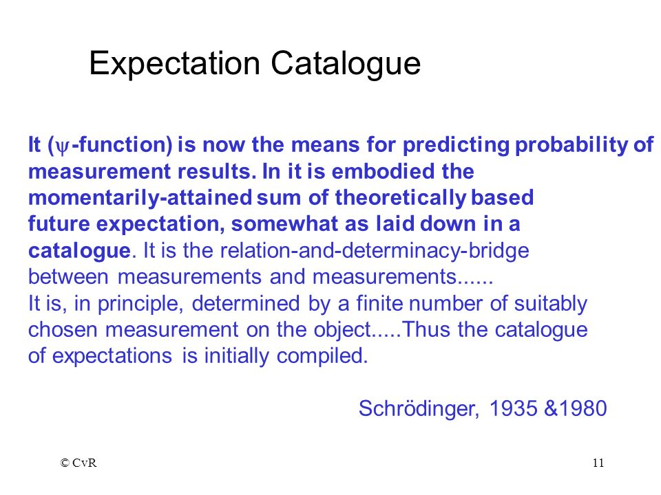 © CvR11 Expectation Catalogue It ( -function) is now the means for predicting probability of measurement results.
