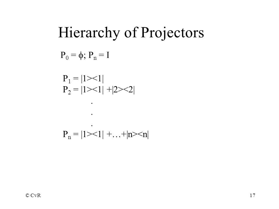 © CvR17 Hierarchy of Projectors P 0 = P n = I P 1 = |1><1| P 2 = |1> <2|. P n = |1> <n|