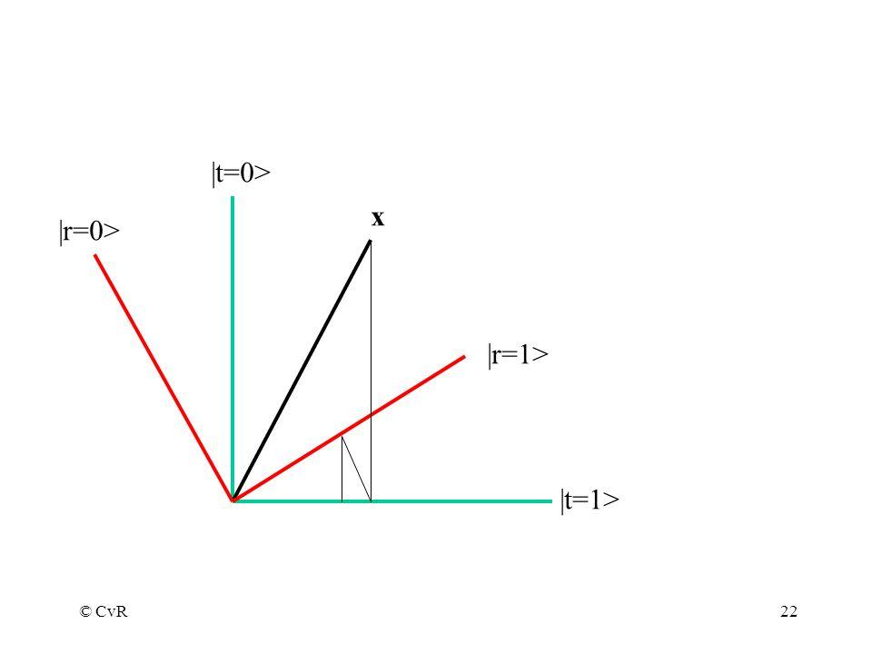 © CvR22 |r=1> |t=1> |t=0> |r=0> x