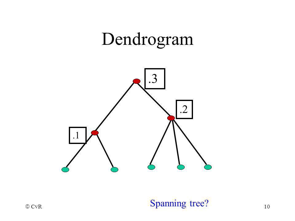 CvR 10 Dendrogram.3.2.1 Spanning tree?