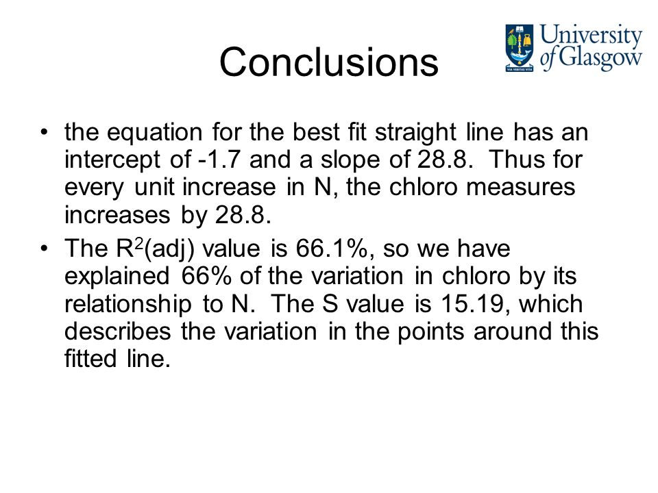 Conclusions the equation for the best fit straight line has an intercept of -1.7 and a slope of 28.8.