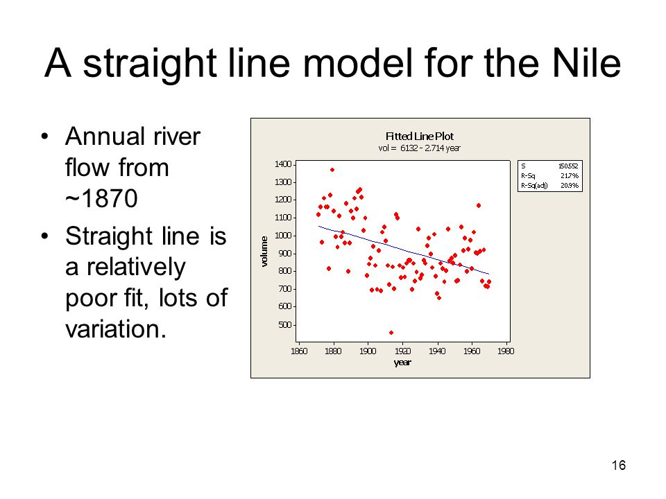 16 A straight line model for the Nile Annual river flow from ~1870 Straight line is a relatively poor fit, lots of variation.
