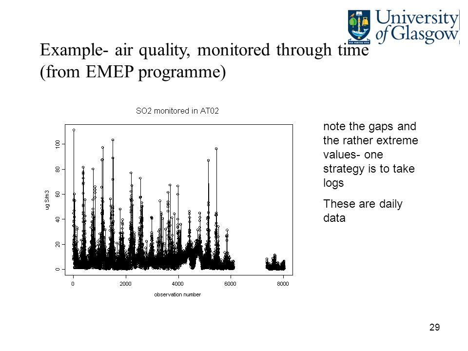 29 Example- air quality, monitored through time (from EMEP programme) note the gaps and the rather extreme values- one strategy is to take logs These are daily data