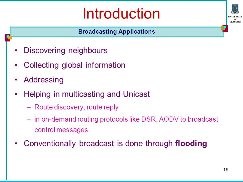 19 Introduction Discovering neighbours Collecting global information Addressing Helping in multicasting and Unicast –Route discovery, route reply –in on-demand routing protocols like DSR, AODV to broadcast control messages.