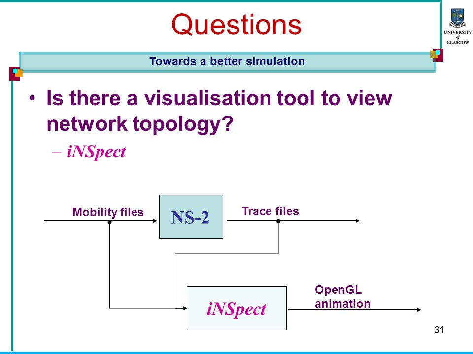 31 Questions Is there a visualisation tool to view network topology.