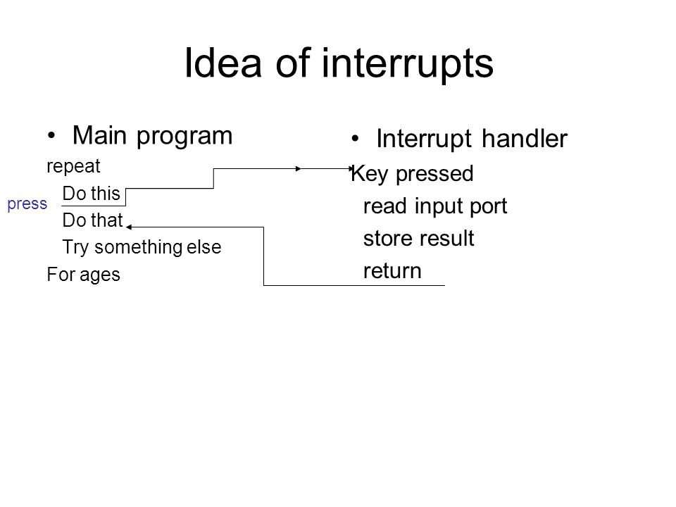 Idea of interrupts Main program repeat Do this Do that Try something else For ages Interrupt handler Key pressed read input port store result return press