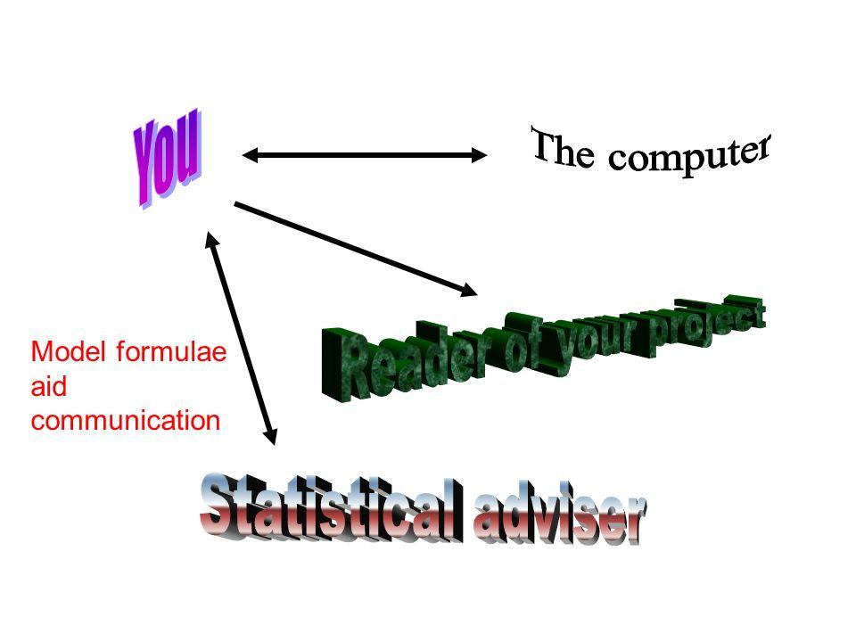 Model formulae aid communication
