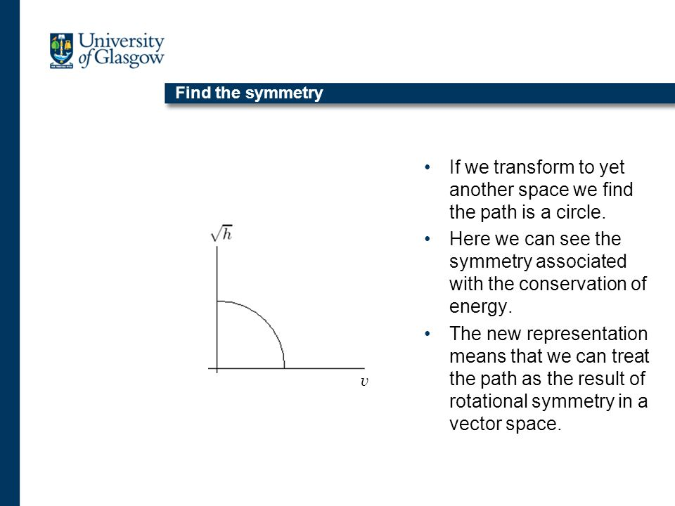 Find the symmetry If we transform to yet another space we find the path is a circle.