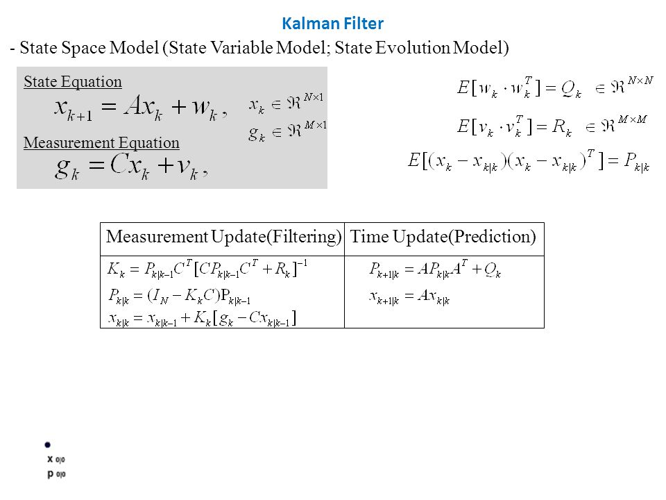 - State Space Model (State Variable Model; State Evolution Model) State Equation Measurement Equation Measurement Update(Filtering) Time Update(Predic