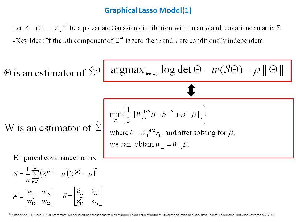 Graphical Lasso Model(1) *O. Banerjee, L. E. Ghaoui, A. dAspremont. Model selection through sparse maximum likelihood estimation for multivariate gaus