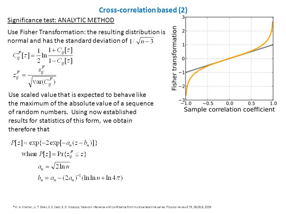 Use Fisher Transformation: the resulting distribution is normal and has the standard deviation of Use scaled value that is expected to behave like the
