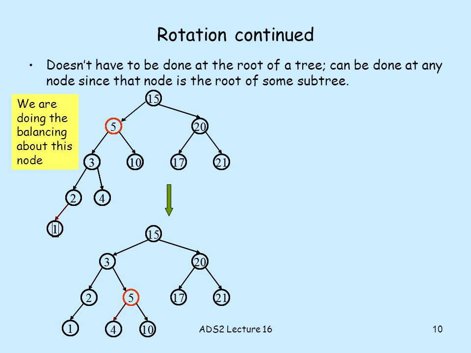 Rotation continued Doesnt have to be done at the root of a tree; can be done at any node since that node is the root of some subtree.