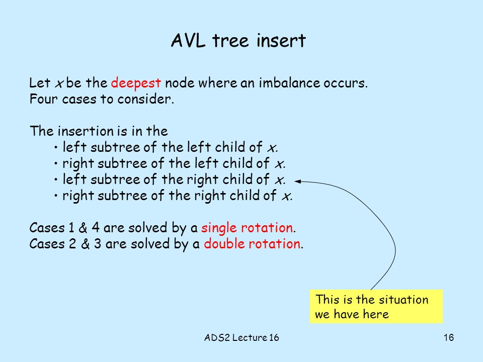 AVL tree insert Let x be the deepest node where an imbalance occurs.
