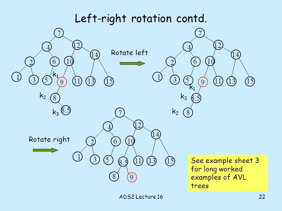 Left-right rotation contd. Rotate left 10 3 12 14 7 2 1 4 6 5 9 8 11 13 15 8.5 k1k1 k3k3 k2k2 10 3 12 14 7 2 1 4 6 5 9 8.5 11 13 15 8 k2k2 k3k3 k1k1 1
