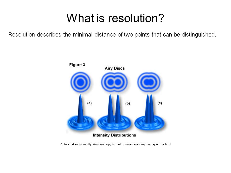 What is resolution? Resolution describes the minimal distance of two points that can be distinguished. Picture taken from http://microscopy.fsu.edu/pr