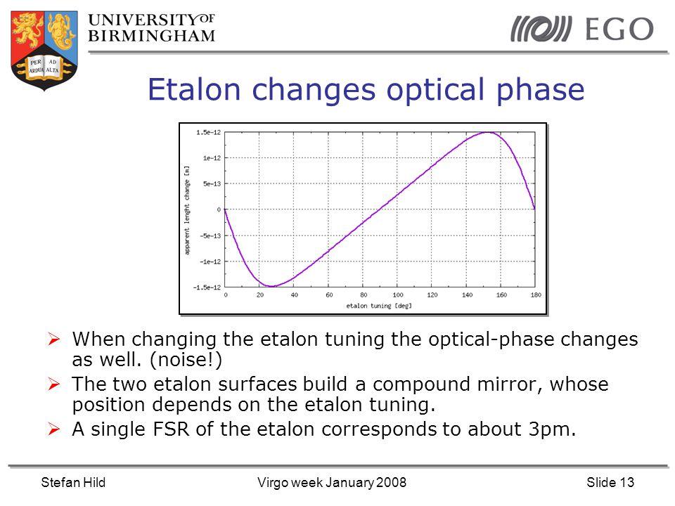 Stefan HildVirgo week January 2008Slide 13 Etalon changes optical phase When changing the etalon tuning the optical-phase changes as well. (noise!) Th