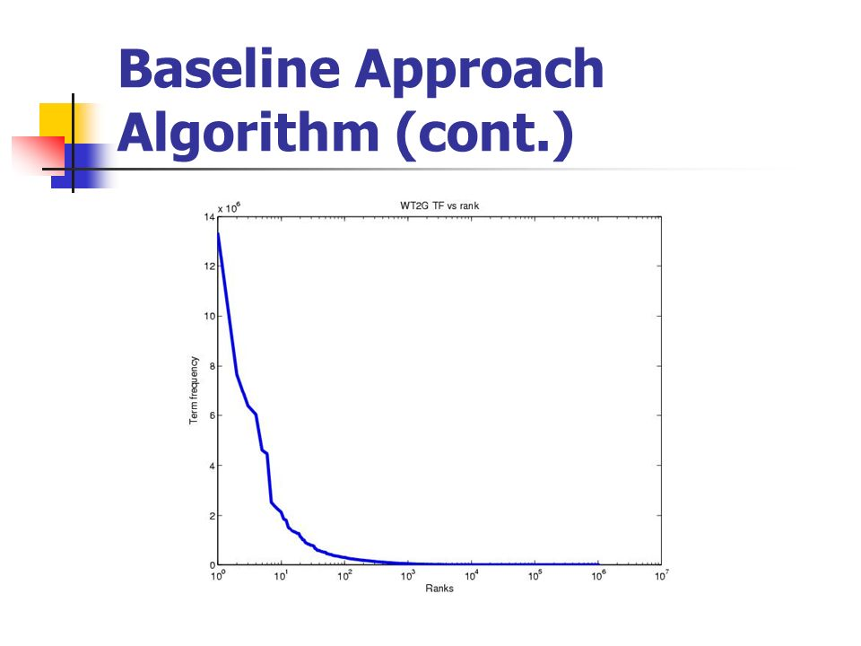 Baseline Approach Algorithm (cont.)