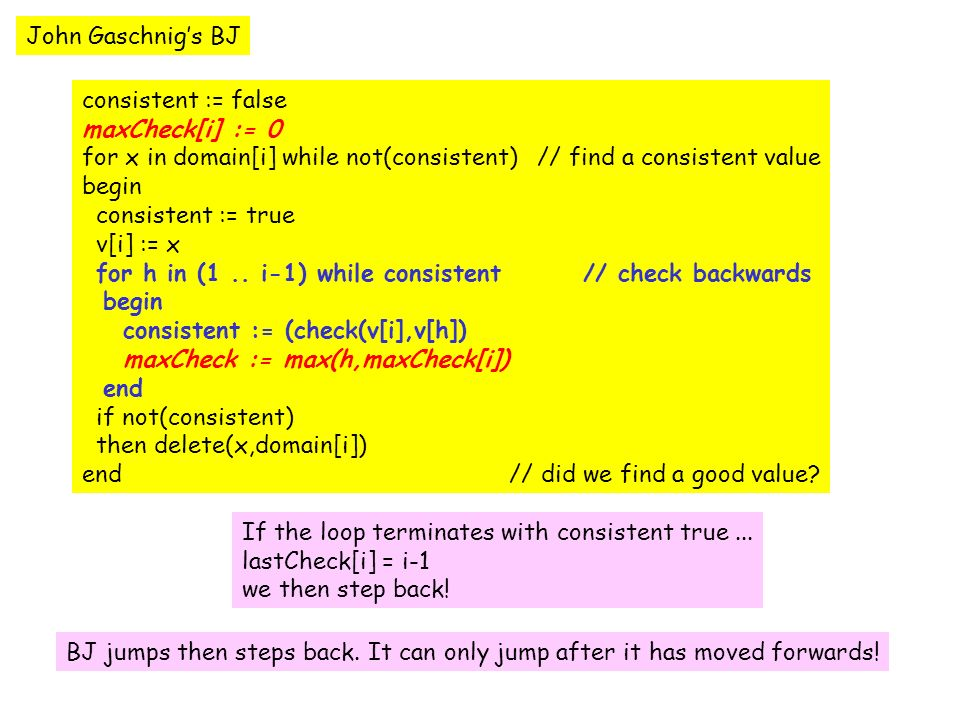 John Gaschnigs BJ If the loop terminates with consistent true...