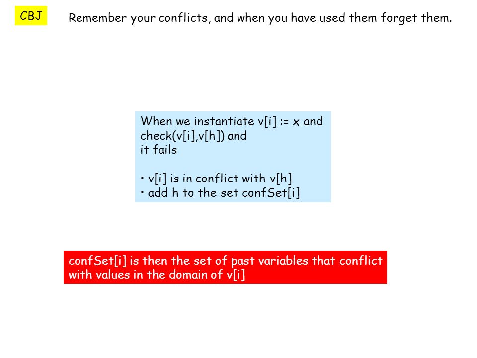 CBJ Remember your conflicts, and when you have used them forget them. When we instantiate v[i] := x and check(v[i],v[h]) and it fails v[i] is in confl