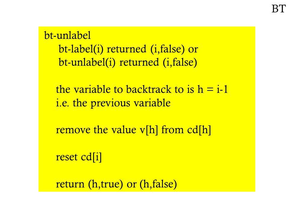 BT bt-unlabel bt-label(i) returned (i,false) or bt-unlabel(i) returned (i,false) the variable to backtrack to is h = i-1 i.e. the previous variable re