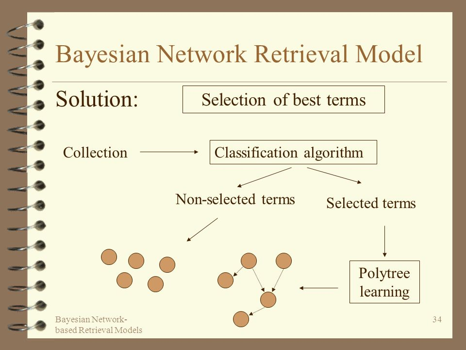 Bayesian Network- based Retrieval Models 34 Bayesian Network Retrieval Model Solution: Selection of best terms Collection Classification algorithm Non