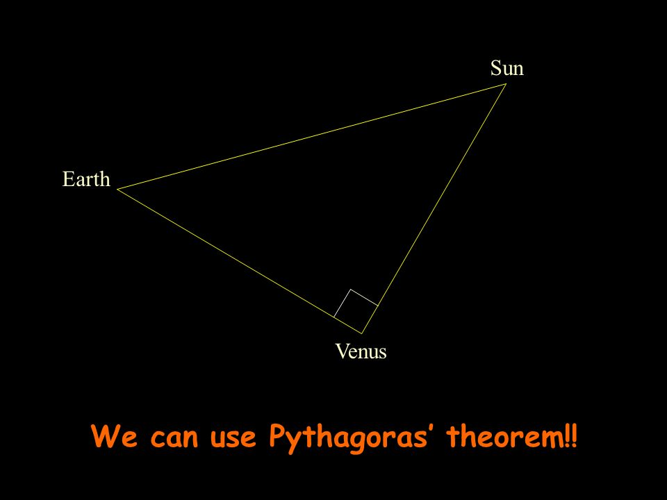 Earth Sun Venus We can use Pythagoras theorem!!