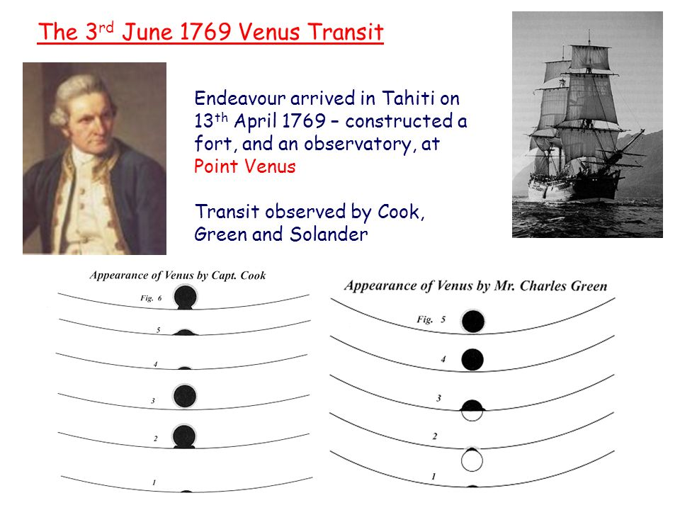 Captain James Cook The 3 rd June 1769 Venus Transit Endeavour arrived in Tahiti on 13 th April 1769 – constructed a fort, and an observatory, at Point Venus Transit observed by Cook, Green and Solander
