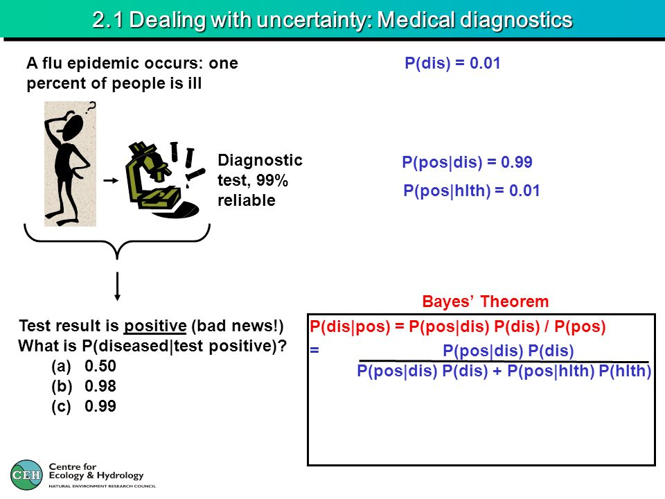 2.1 Dealing with uncertainty: Medical diagnostics A flu epidemic occurs: one percent of people is ill Diagnostic test, 99% reliable Test result is pos