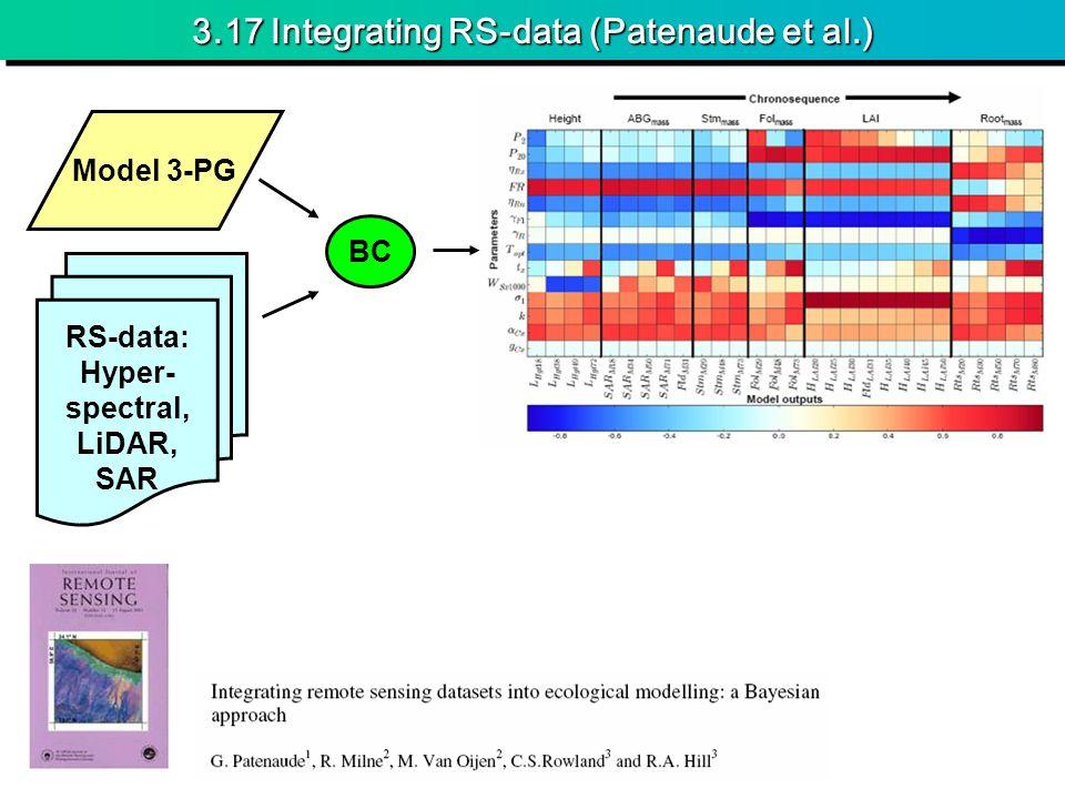 3.17 Integrating RS-data (Patenaude et al.) Model 3-PG BC RS-data: Hyper- spectral, LiDAR, SAR