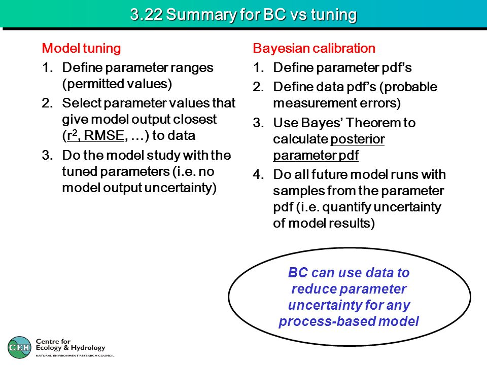 3.22 Summary for BC vs tuning Model tuning 1.Define parameter ranges (permitted values) 2.Select parameter values that give model output closest (r 2,