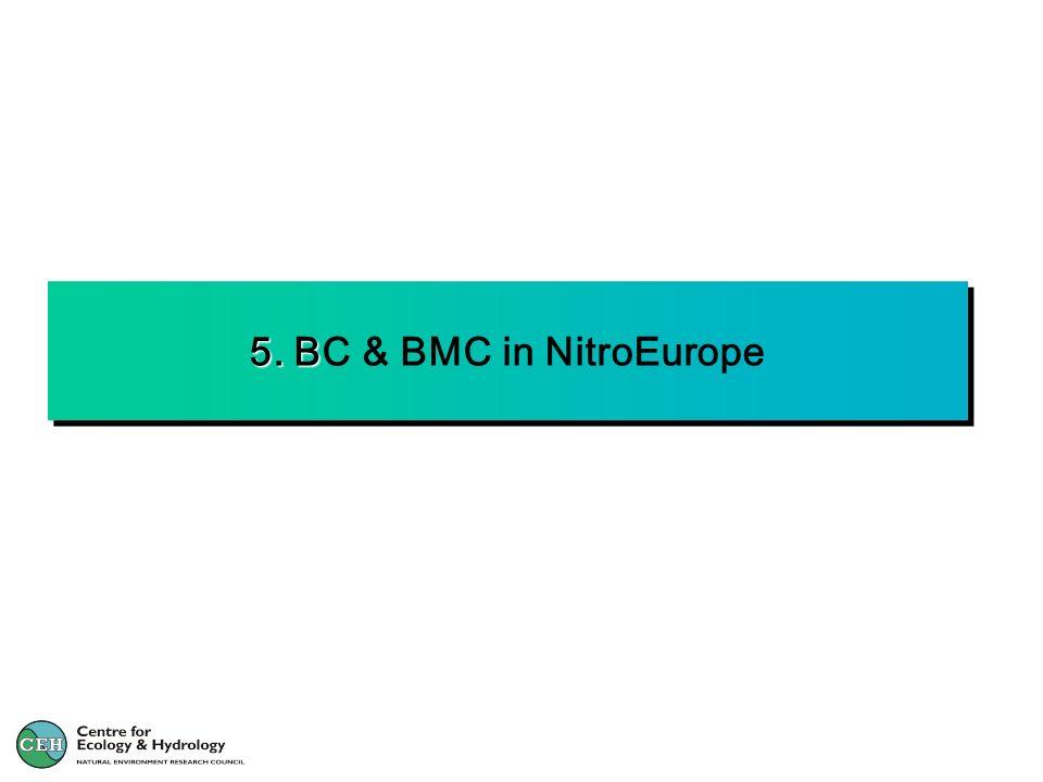 5. B 5. BC & BMC in NitroEurope