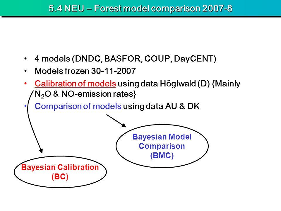 5.4 NEU – Forest model comparison 2007-8 4 models (DNDC, BASFOR, COUP, DayCENT) Models frozen 30-11-2007 Calibration of models using data Höglwald (D)