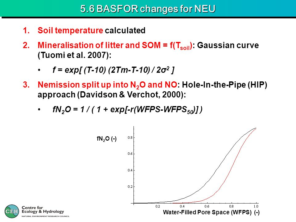 5.6 BASFOR changes for NEU 1.Soil temperature calculated 2.Mineralisation of litter and SOM = f(T soil ): Gaussian curve (Tuomi et al. 2007): f = exp[