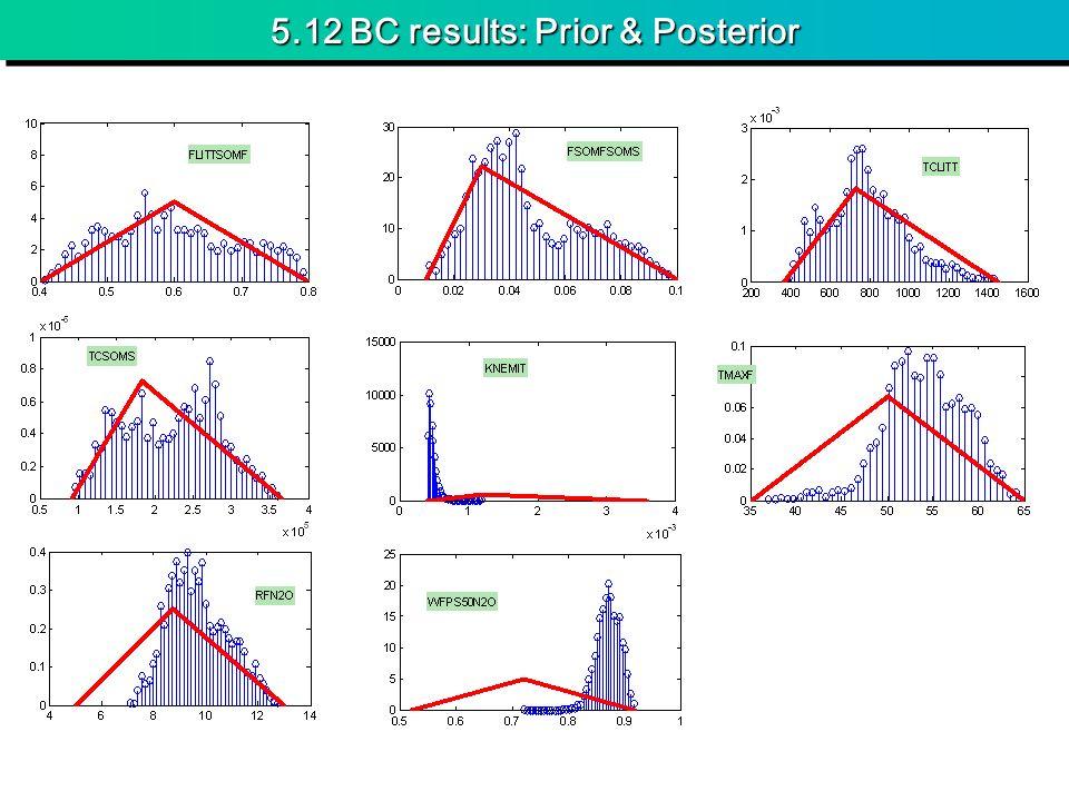 5.12 BC results: Prior & Posterior