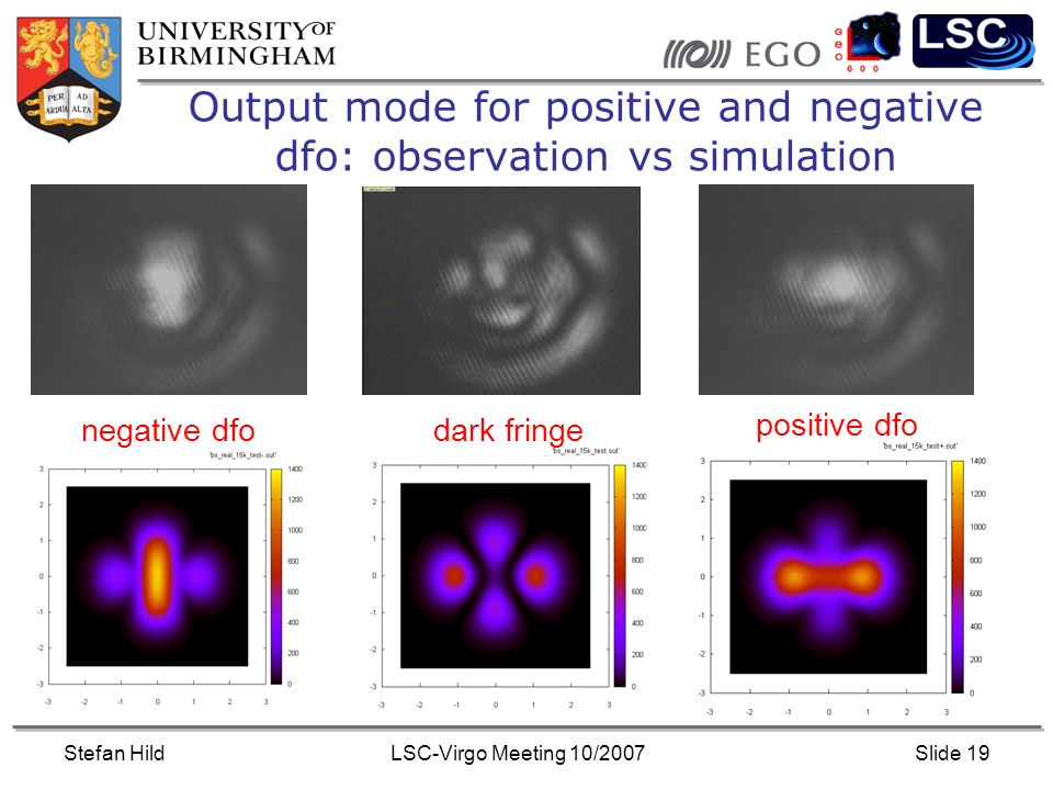 Stefan HildLSC-Virgo Meeting 10/2007Slide 19 positive dfo dark fringenegative dfo Output mode for positive and negative dfo: observation vs simulation
