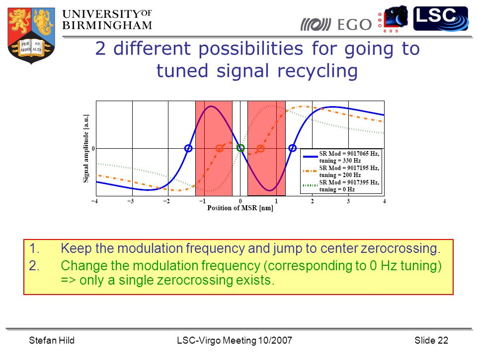 Stefan HildLSC-Virgo Meeting 10/2007Slide 22 2 different possibilities for going to tuned signal recycling 1.Keep the modulation frequency and jump to center zerocrossing.