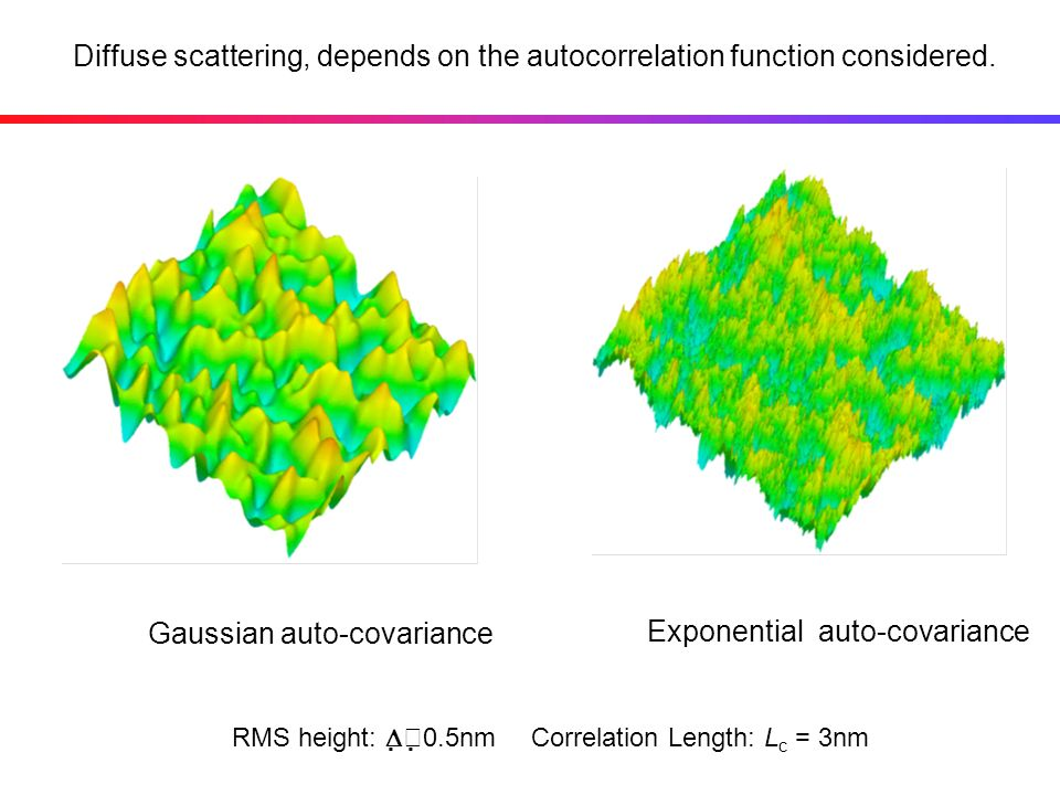 Gaussian auto-covariance Exponential auto-covariance RMS height: 0.5nm Correlation Length: L c = 3nm Diffuse scattering, depends on the autocorrelatio