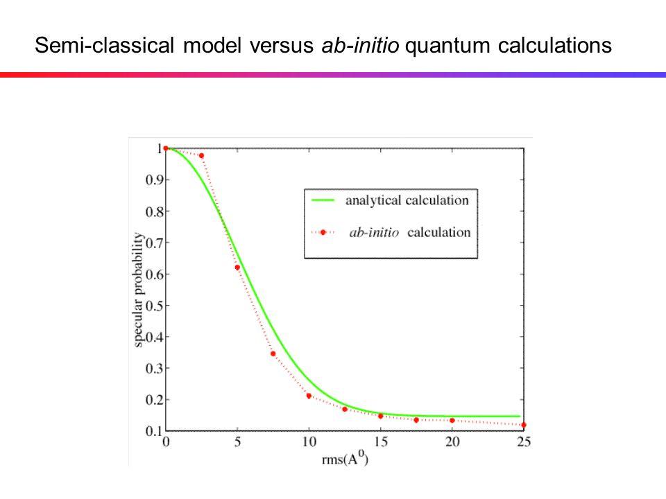 Semi-classical model versus ab-initio quantum calculations