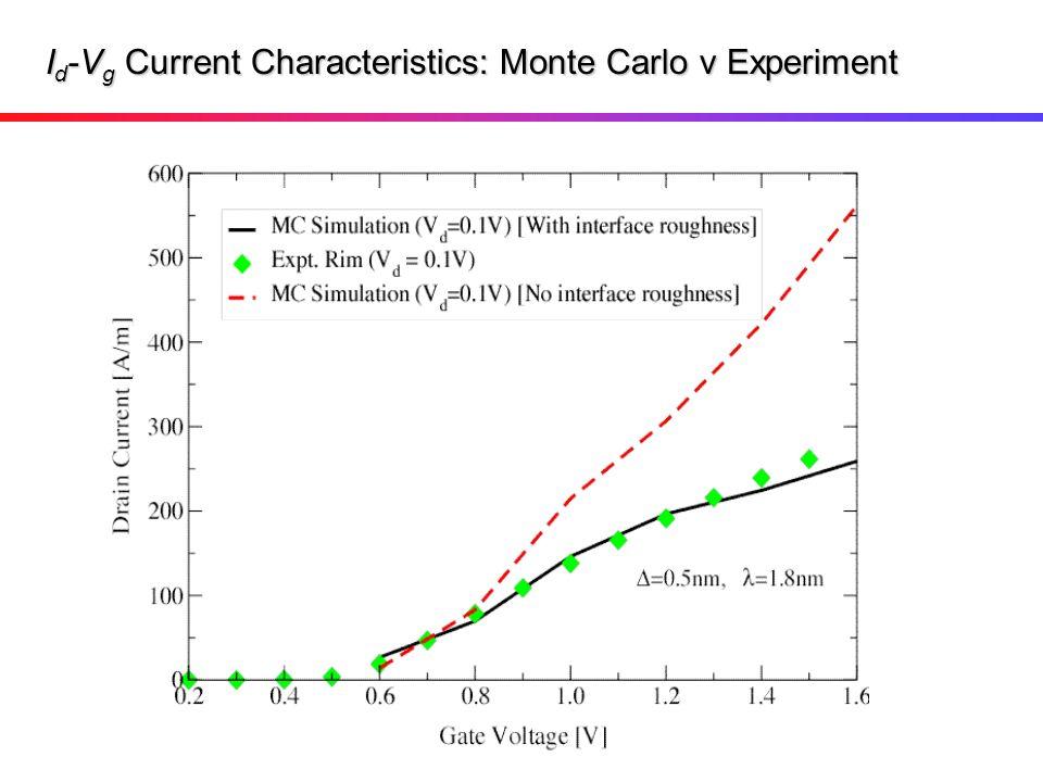 I d -V g Current Characteristics: Monte Carlo v Experiment