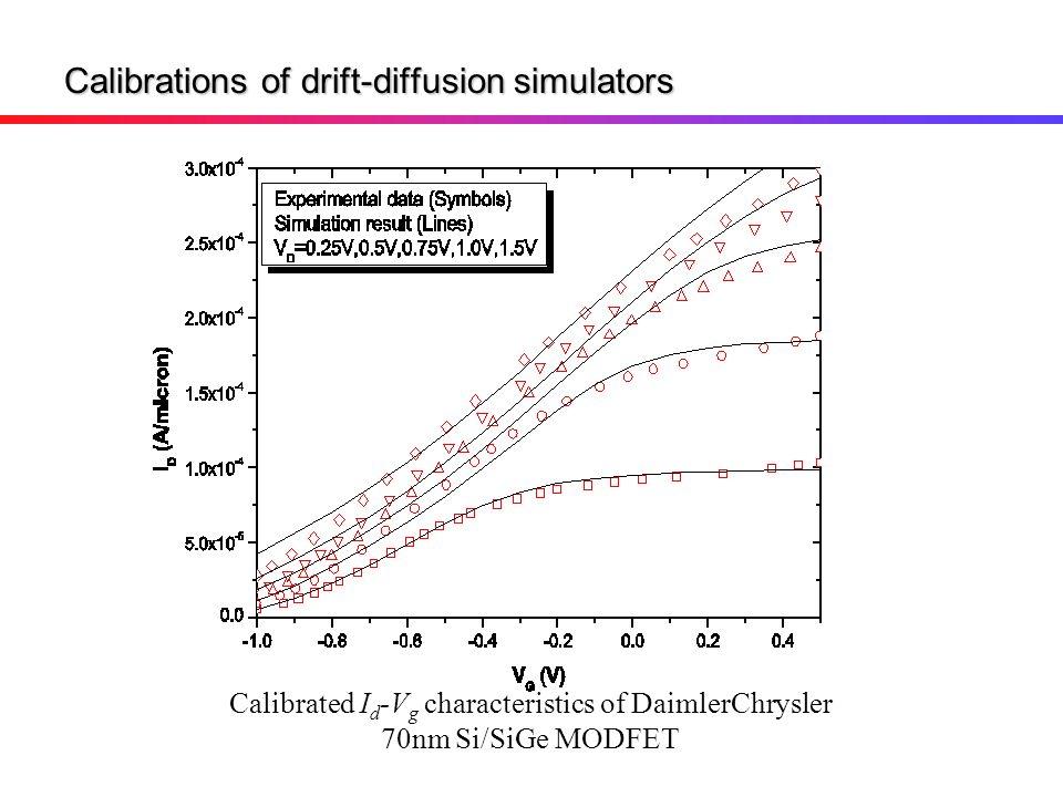 Calibrations of drift-diffusion simulators Calibrated I d -V g characteristics of DaimlerChrysler 70nm Si/SiGe MODFET