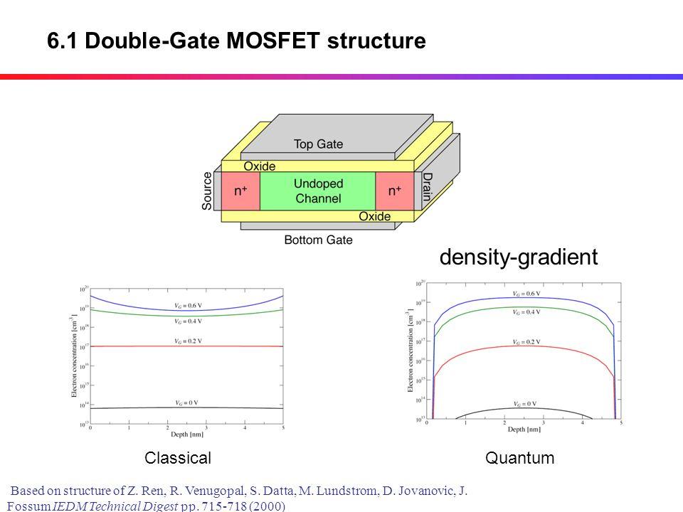 ClassicalQuantum 6.1 Double-Gate MOSFET structure Based on structure of Z. Ren, R. Venugopal, S. Datta, M. Lundstrom, D. Jovanovic, J. Fossum IEDM Tec