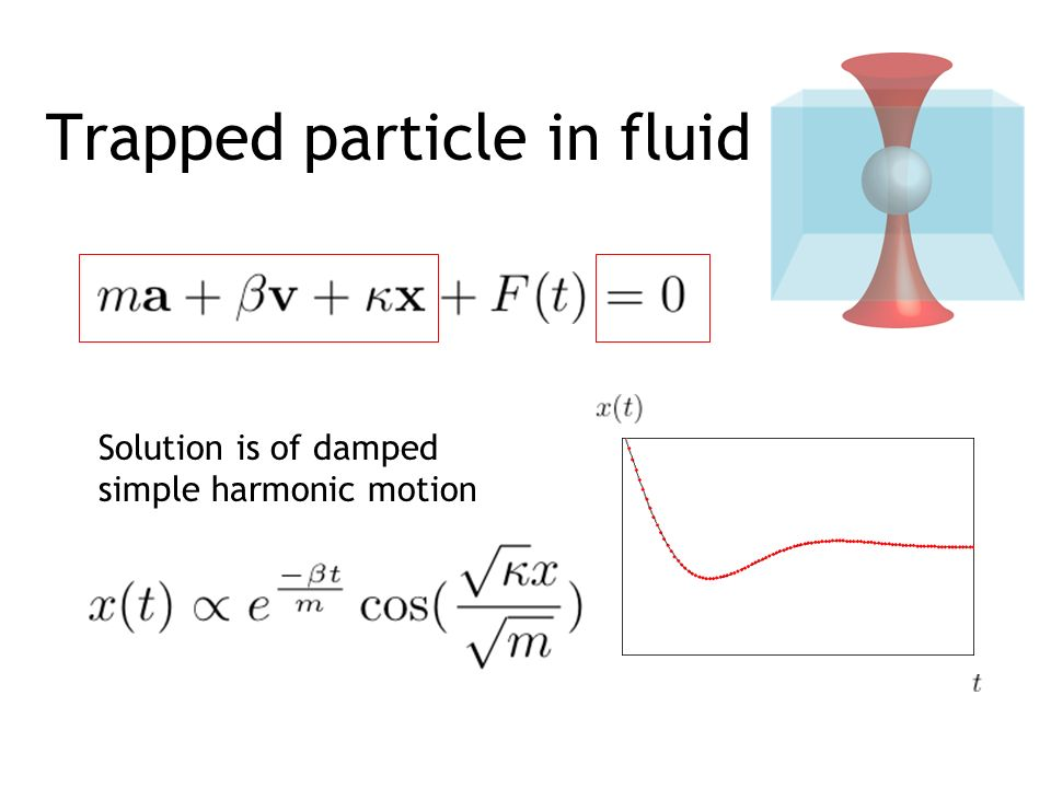 Trapped particle in fluid Solution is of damped simple harmonic motion