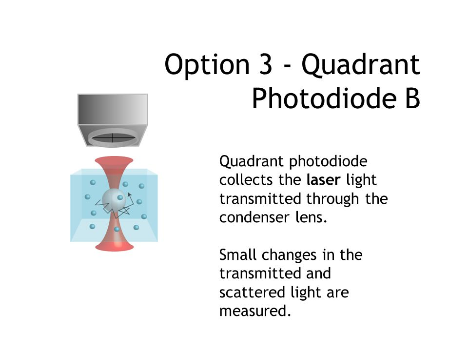 Option 3 - Quadrant Photodiode B Quadrant photodiode collects the laser light transmitted through the condenser lens. Small changes in the transmitted