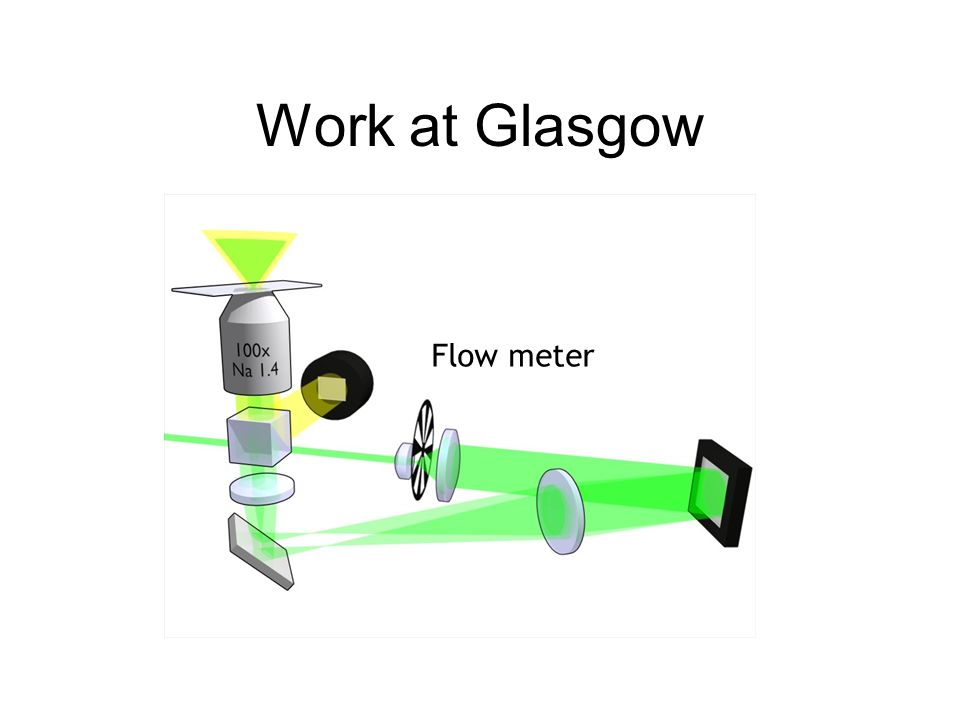 Work at Glasgow Flow meter